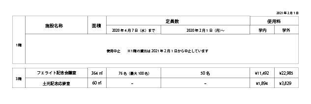 20210201施設料金表_定員改定版 2.jpg